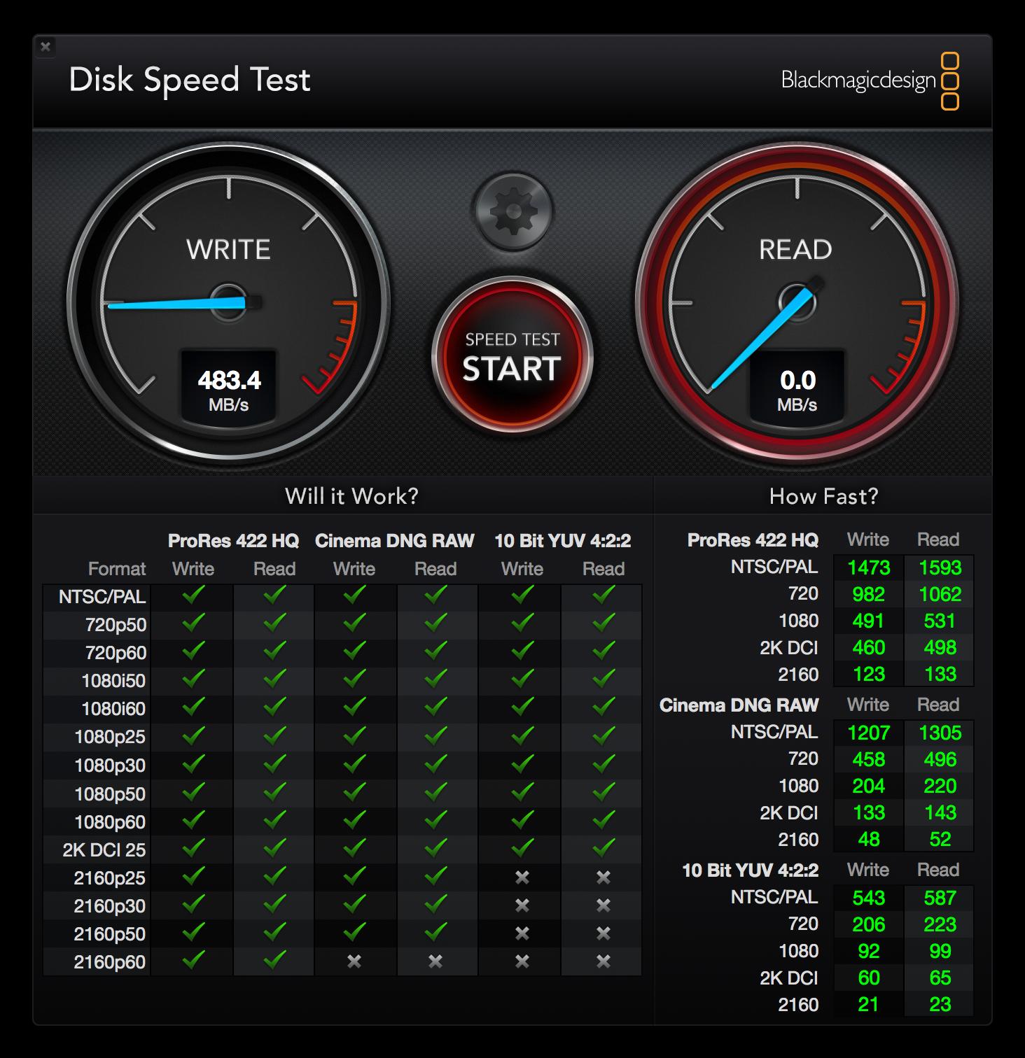SanDisk 外付SSD 2TB エクストリーム ポータブル スピード